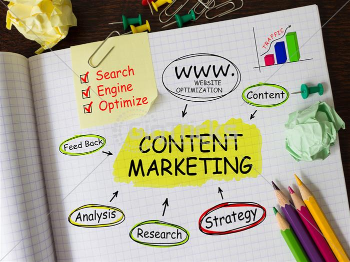 I Will Promote Your Business Through Content Marketing
