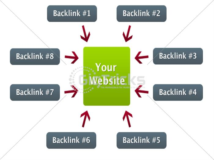 I Will Do Backlinks
